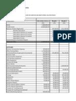 Dg Solution 25% Reduction in Revenue