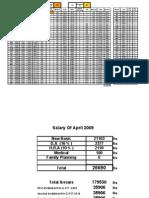 Gujarat Six Pay calculator