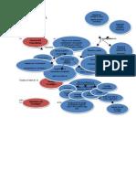 Mapa Conceptual Unidad 4