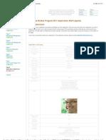 Graduate Studies Program Application | Singularity University