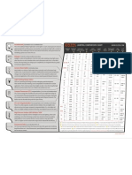 Lumen Comparison Chart