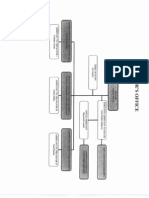 City of San Bernardino Mayor's Office Organizational Chart 20120723