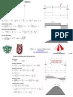 Formulas Directas Para Vigas y Marcos