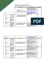 Cronograma Residencia2012-2