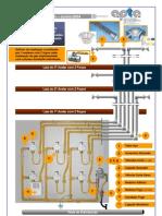 APTA-Normas Europeias Nas Instalacoes Gas B_68