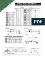 diodos zener