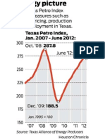 Petro Index WEB