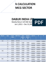 Beta Calculation for Fmcg Sector Dabur