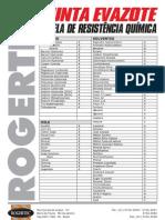 Junta Evazote - Tabela de Resistência Química