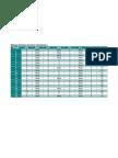 Mileage Buildup Schedule 2012