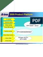 Product Roadmap 001