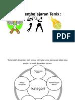 Asas Pembelajaran Tenis