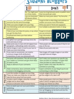 Tips for Student Bloggers Poster