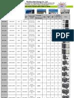 2012Solar Power System 100W to 20KW--BESTSUN 3-8