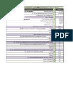 MPR Format [4 Panchayats]