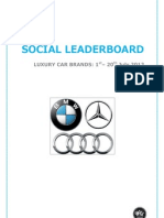 Social Leaderboard_Indian luxury car brands_20 July 2012