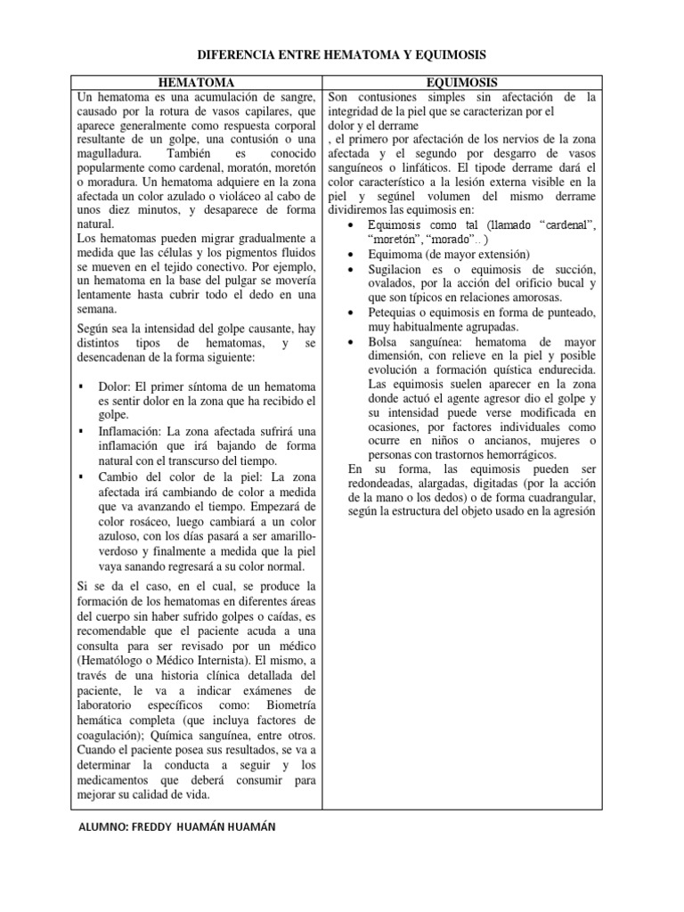 equimosis y hematoma pdf