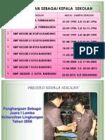 Profile Kepala Sekolah SMPN2 Bandung