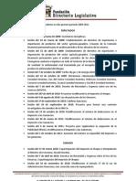 Sesiones en las que el oficialismo no dio quórum período 2009-2011