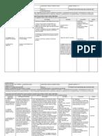 Plan Anual, Ciencias II Enfasis en Fisica, Bloque i,II,III,IV,V. 2012 - 2013.