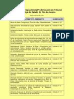 Sumula Do TJRJ (Indice Alfabetico Remissivo)