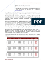 42 Stocks Listed From 2008 Till Date_ How They Are Faring! - Proshare