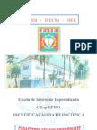 Sistema de Identificação Humana - Datiloscopia