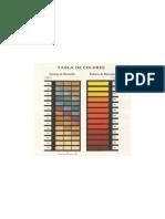 Aceros SISA Tabla de Colores de Temperatura