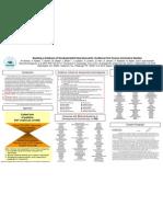 Building a Database of Developmental Neurotoxicants