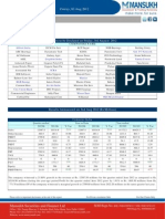 Results Tracker 03.08.2012,