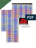 2012 Tier Fantasy Football Cheat Sheet - 8-2