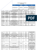 Burman Task List 12.30.08