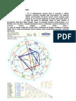Astrologia Oraria La Conferenza Di Draghi