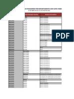 Portafolio de Productos de Garantía - FNG (2)