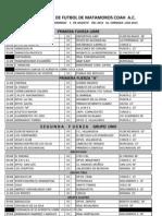 Rol Jornada 4 Liga 2012