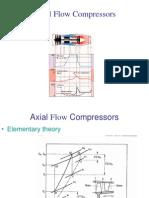 6_Axial Flow Compressors