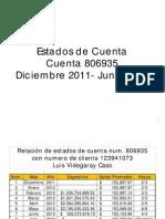 Estados de cuenta caso Luis Videgaray