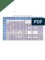 Pemetaan Evidens Standard Prestasi Matematik Tahun 3