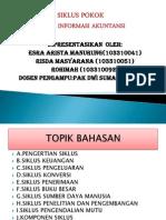 Siklus Pokok Sistem Informasi Akuntansi