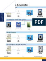 For Automatic Cylinder Switching and Flow Controlls