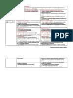 Progression Instruction Civique Et Morale CP CE1