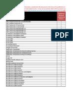 TechNet Product List