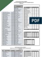 Daftar Nama Paskibraka 2012