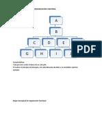 Estructura Funcional Epro