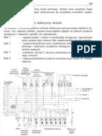 Elektrotechnika I Elektronika W Pojazdach Samochodowych 1
