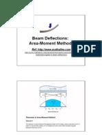TSTRUC1 Notes - Beam Deflections - Area-Moment