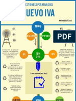 Infografía aumento IVA