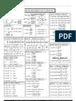 Basic Mathematics Formulae