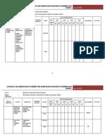 Format Pelaporan PIO, KPM (Sasaran 2)Updated