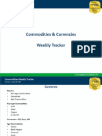 Commodities Weekly Tracker -6th August 2012